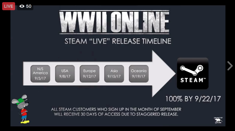 Steam Release Plan
